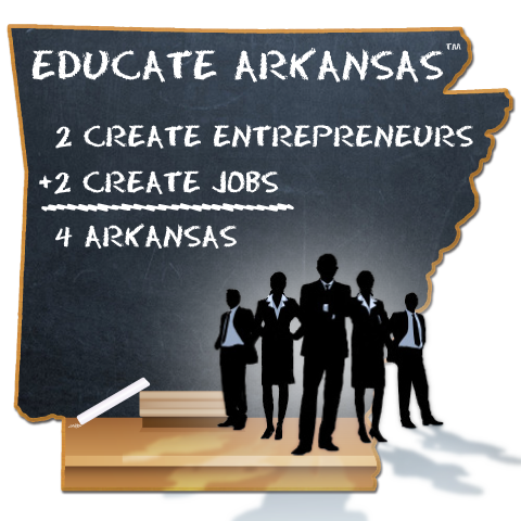 Educate Arkansas: 2 Create Entrepreneurs 2 Create Jobs 4 Arkansas